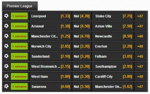 pronostic netbet premier league
