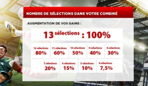 betclic paris football cotes boostées