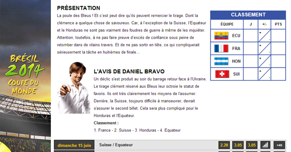 Daniel Bravo : Pronostics Netbet Coupe du Monde 2014