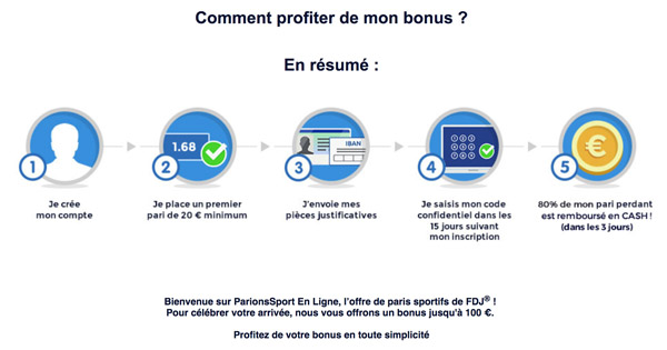 conditions bonus parions sport